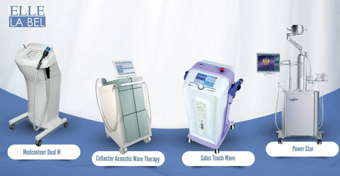 Skin Care and Laser